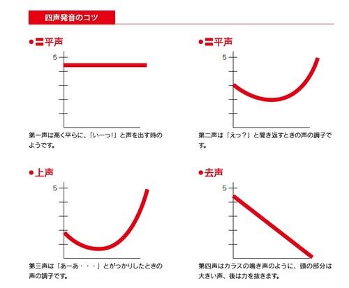 中国語発音2.jpg
